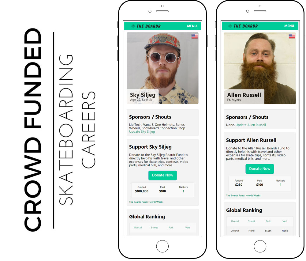 Crowd Funded Skateboarding Careers