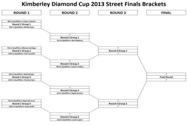 Kimberley Diamond Cup 2013 Street Finals Brackets