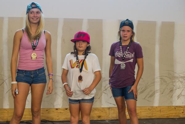 GFL Awards Winners Girls Bowl