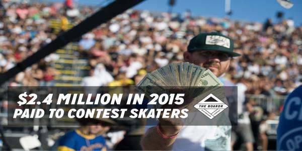$2.4 Million Paid to Skateboarders in 2015: Statistics and Contest Earnings