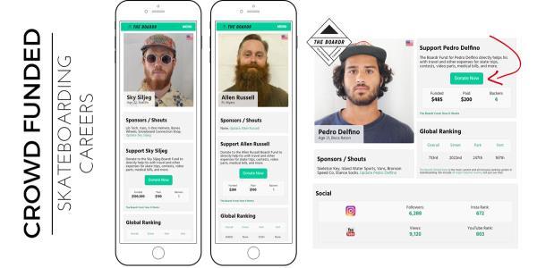Crowdfund Your Skateboarding Career